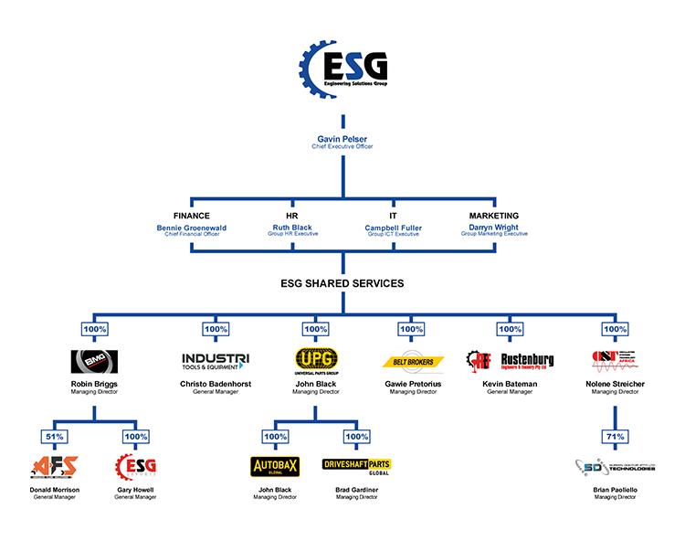ESG-Management-Structure-for-web